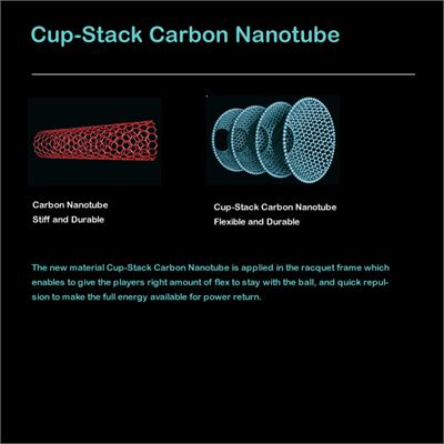 CupStack Carbon Nanotube Construction