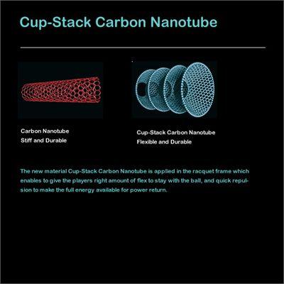 CupStack Carbon Nanotube Construction