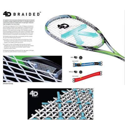 Dunlop 4D Braided Technology