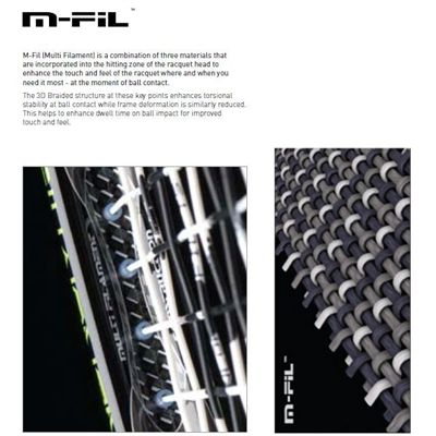 Dunlop M-Fil Technology