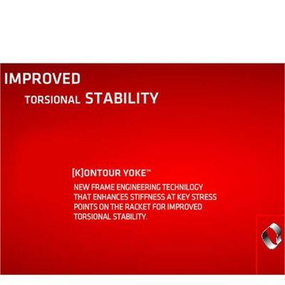 Find out more about [K]ontour Yoke technology