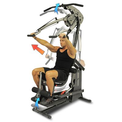 Marcy Inspire Bodylift Gravity Resistance Gym - In Use1