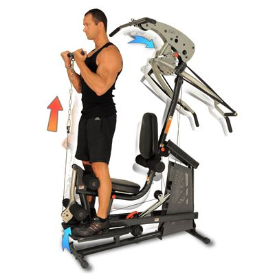 Marcy Inspire Bodylift Gravity Resistance Gym - In Use2