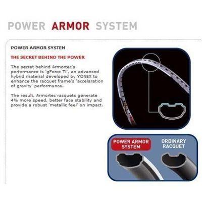 Power Armor System