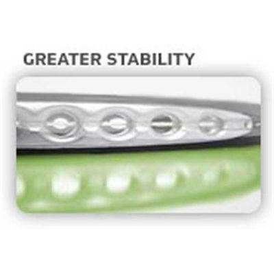 OPort Stability