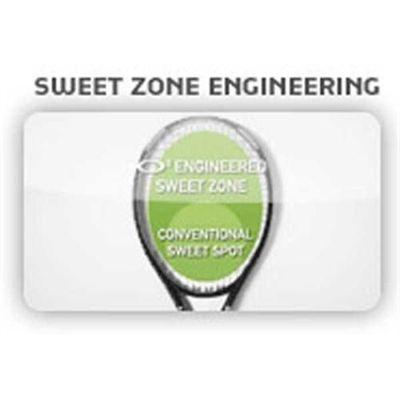 OPort SweetZone