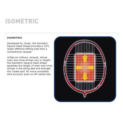 Isometric Head Shape