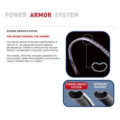 Power Armor Frame Design
