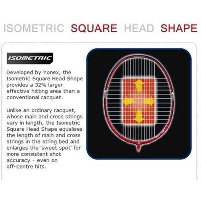 Isometric Square Head Shape