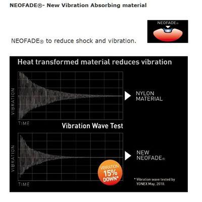 NEOFADE Vibration Reduction Technology