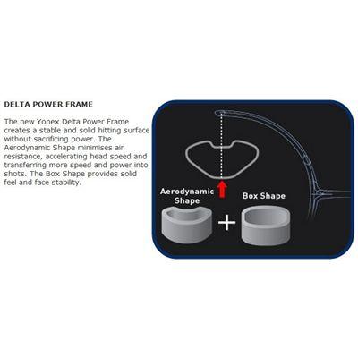Delta Power Frame