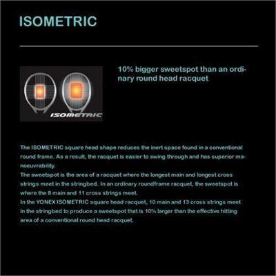 Isomtric Head