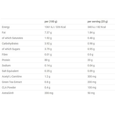 Applied Nutrition Diet Whey 1kg - Chocolate - Tab