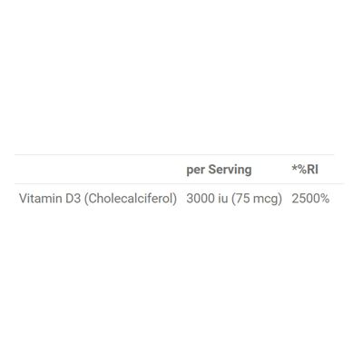 Applied Nutrition Vitamin D3 - Table