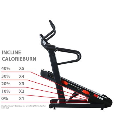 DKN M-500 Incline Trainer - Angles