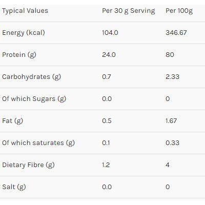 Efectiv Sports Nutrition Vegan Protein 908g - tab