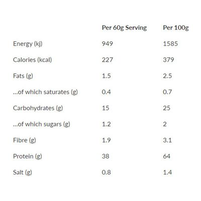 Half Human All-In-One Protein - Values