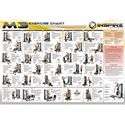 Inspire Fitness M3 Multi Gym - Exercise Chart
