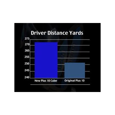 Northwestern Pro Plus 10 Driver Yardage Chart
