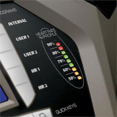 Spirit Fitness XT485 Treadmill - display