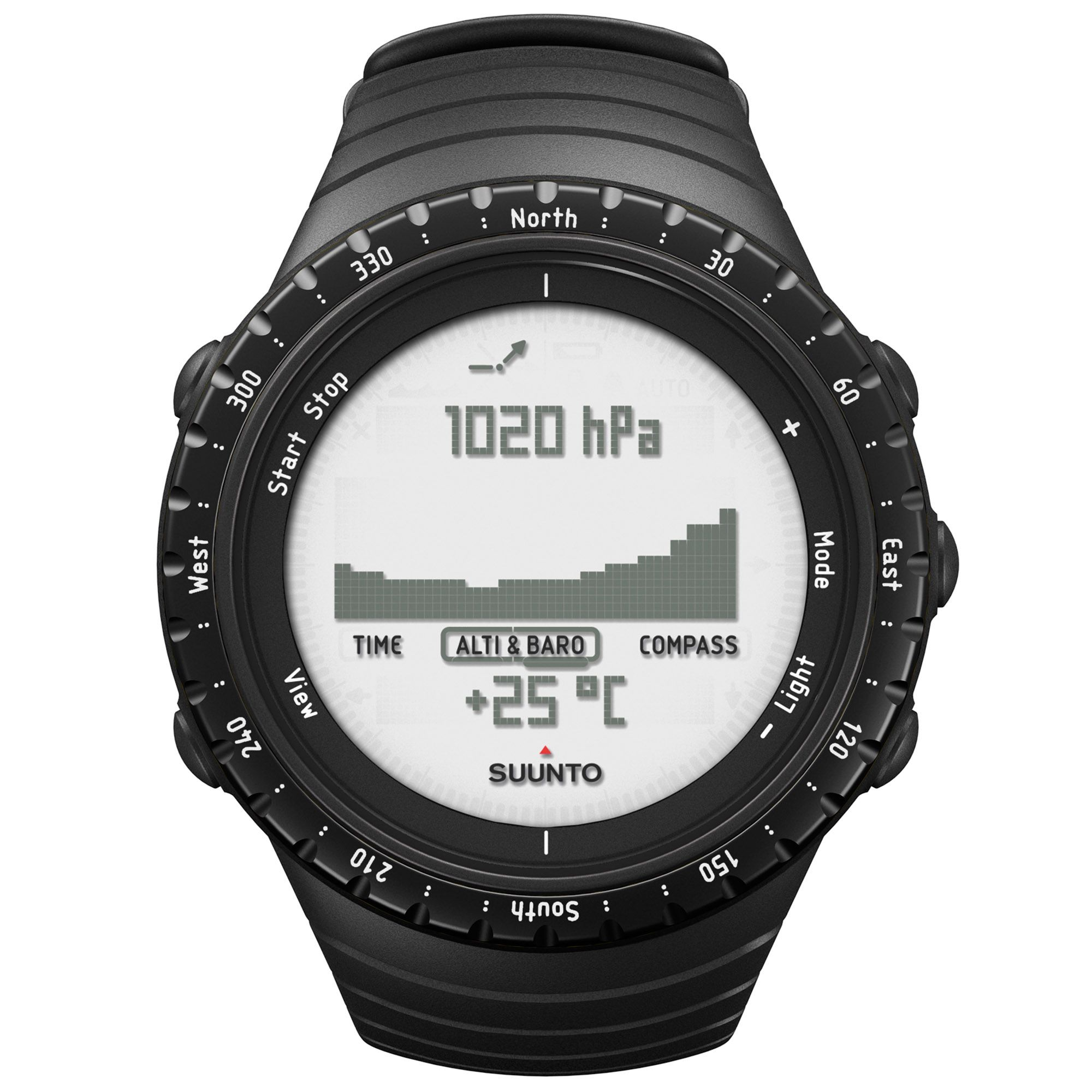 suunto core outdoor sports watch. Black Bedroom Furniture Sets. Home Design Ideas